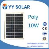 El panel solar caliente 10W Precio Mini para luces LED