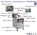 Pfe-800 Henny Penny-Art-Druck-Bratpfanne durch elektrisches