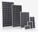 Vari graduano il modulo secondo la misura del comitato solare di 3W 5W 10W 50W 100W 150W con l'alta qualità