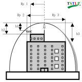 Protección contra la luz de la emisión temprana del bobinador de cintas en modo continuo/aeropuerto de Ese (SMT-ESE30)
