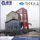 In pieno piattaforma di produzione idraulica della testa di azionamento KT5000