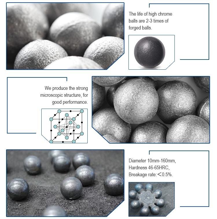50HRC-67HRC gesmede maalkogel (voor kogelmolen ISO9001)