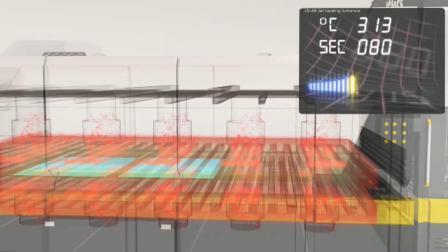 В полной мере Ld-Ab типа конвекции плоских и изогнутых здание Car 4-19 печь для закалки стекла с низким E ясно