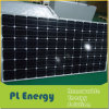 Chinese Cheap Mono 310W Price Per Watt Solar Panels