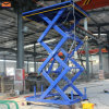 Stationary Hydraulic Electric Scissor Lift Table