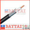 Jcam Qr320 Coaxial Cable with Messenger