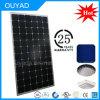 China Top One S/M-200W Sunpower Mono Solar Panel