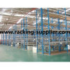 Pallet Racking in Warehouse Storage System