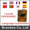 Micro DVR Board Module D1 Video; 2013 New Arrival 1 Channel DVR Module with OEM Service Support Motion Detect