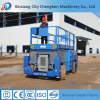 Self Propelled Electric Hydraulic Scissor Lift Platform for Engineering