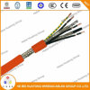 LSZH Halogen Free 0.6/1kv PVC Jacket and Overall Tinned Copper Screen Motor Connection Cable