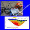 500m Ground Water Detector and Deep Underground Water Detection, Water Finder