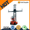 Full Luck Forklift Container Operation Vehicle