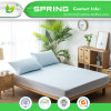 Fully Fitted Waterproof Mattress Protector-Cot/Single/Double/Queen/King