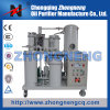 High-Efficiency Deteriorated Lube Oil Purification System for Machine Building Industry