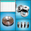 Stainless Pulley Guide (Wire Guide Pulley, Idler Pulley, Guide Roller)