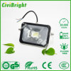 2017 Hot Selling 10W Outdoor LED Floodlight