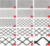 Steel Sheet by Perforated Mesh