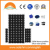 (HM210M-72-1) Mono Solar Panels with TUV