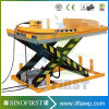 1ton 2.5ton 3ton Hydraulic Scissor Lifting Table
