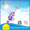 Best Price Manufacutre Soft PVC Watch Zinc Alloy Wallet Keychain No Minimum