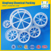 Plastic Cmr Tower Packing Casade Mini Ring