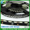 SMD335 Side-Emitting LED Strip Light