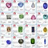 Wholesale Luxury Point Back Crystal Fancy Stone for Jewelry Making