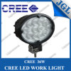 36W LED Forklift Lights