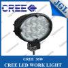 36W LED Forklift Lights