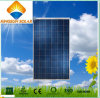 Solar Polycrystalline Panel (KSP 185W)