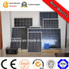High Quality Polycrystalline/ Monocrystalline Solar Panel