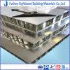 Low Price Aluminum Composite Panel Building Materials