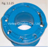 2015 Vortex Rotate Flange Made in China