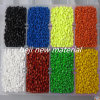 Industrial Grade Plastic Dispersant Znic Stearate