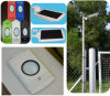 Famous Brand Solar Street Light Haochang Jiangsu China