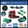 Shaaxi Shacman F2000 Truck Parts