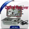 CATV FTTH Optical Receiver with Return Path