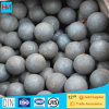 Unbreakable Forged Grinding Ball