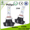 Two Methods for Installation Philips 4000lm G7 LED Car Headlight