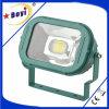 LED Light, Flood Light, Emergency Light