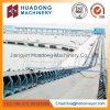 Overland Energy-Saving Belt Conveyor for Coal Handling System