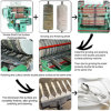 Cutlery and Dinnerware Double Surface Polishing Grinding Machine