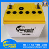 12V28ah Lawn Mower Battery with More Application for Malaysia Market