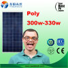 Hot Cheap 50W 100W150W 200W 300W Mono Poly Solar Panel in Stock