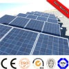IEC Ce TUV High Quality Poly/ Mono Solar Panel Manufacturer