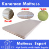 Cheap Price Hebei Factory Nursing Home Bed Foam Mattress