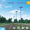 30/40/50/80W Steel Pole Solar LED Street Light