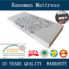 Wholesale Comfort Memory Foam Mattress and Topper