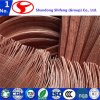 Dipped Cord Fabric Used in The Reinforcement for Tyres/Nylon Dipped Tire Cord Fabric/Polyester Dipped Tire Cord Fabric/Bonded Liner Fabric